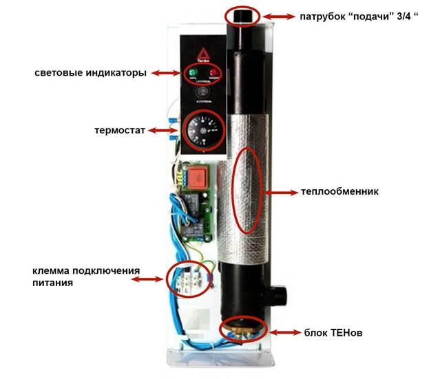 Обзор и характеристики электрических отопительных котлов Тенко