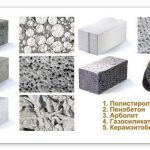 Пінобетонні блоки - характеристики і розмір